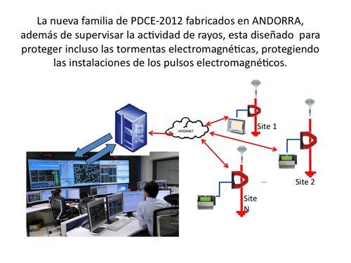 PDCE-2012-INT-ANDORRA