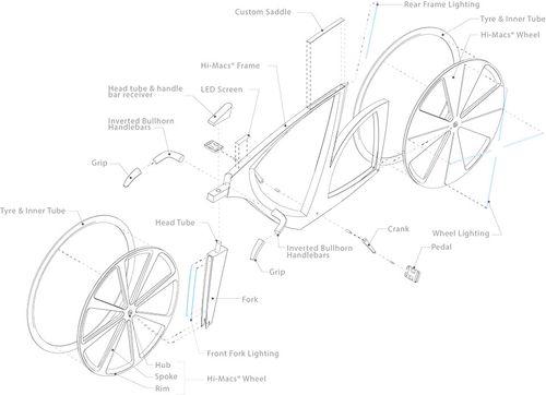 Bicicleta levitation 7